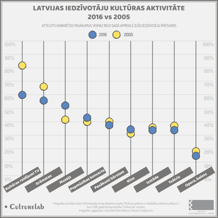 kultpat-infograf-2016-a