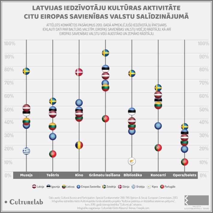 kultpat-infograf-2016-b
