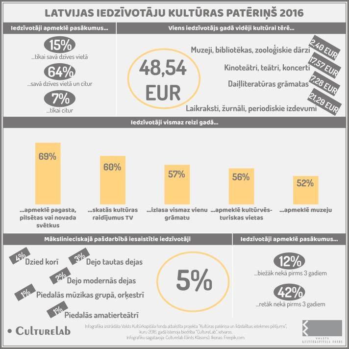 kultpat-infograf-2016-c